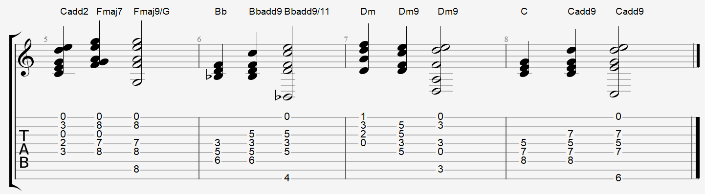 Axe Of Creation Chords From The Deep 8 String Chord Voicings